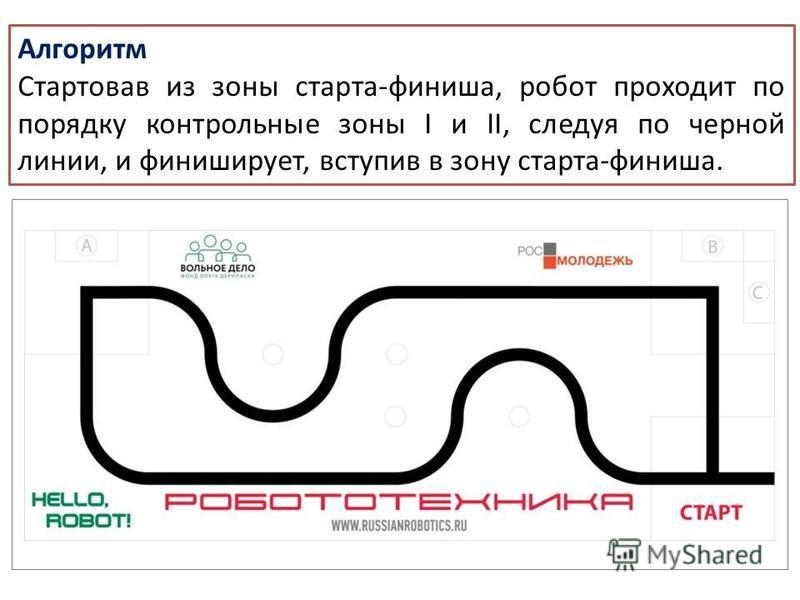 Алгоритм Стартовав из зоны старта-финиша, робот проходит по порядку контрольные зоны I и II, следуя по черной линии, и финиширует, вступив в зону старта-финиша.