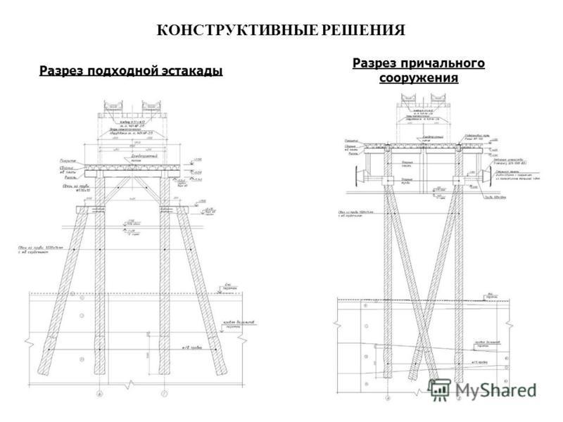 КОНСТРУКТИВНЫЕ РЕШЕНИЯ Разрез подходной эстакады Разрез причального сооружения