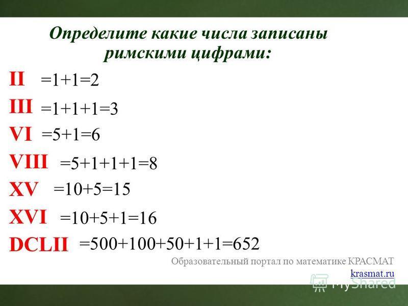 Определите какие числа записаны римскими цифрами: II III VI VIII XV XVI DCLII =1+1=2 =1+1+1=3 =5+1=6 =5+1+1+1=8 =10+5=15 =10+5+1=16 =500+100+50+1+1=652 Образовательный портал по математике КРАСМАТ krasmat.ru