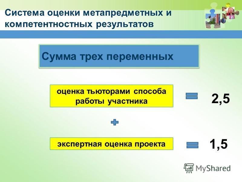 Система оценки метапредметных и компетентностных результатов Сумма трех переменных оценка тьюторами способа работы участника экспертная оценка проекта 1,5 2,5