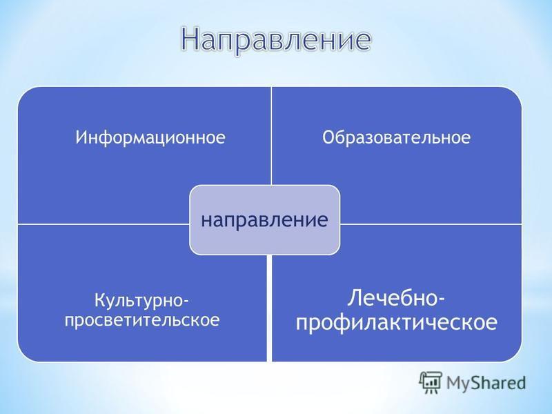 Информационное Образовательное Культурно- просветительское Лечебно- профилактическое направление