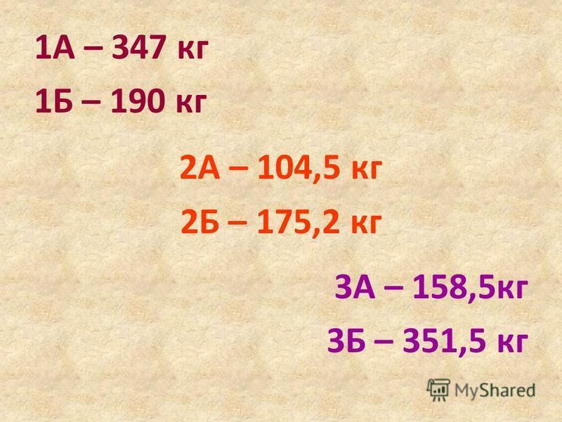 1А – 347 кг 1Б – 190 кг 2А – 104,5 кг 2Б – 175,2 кг 3А – 158,5 кг 3Б – 351,5 кг