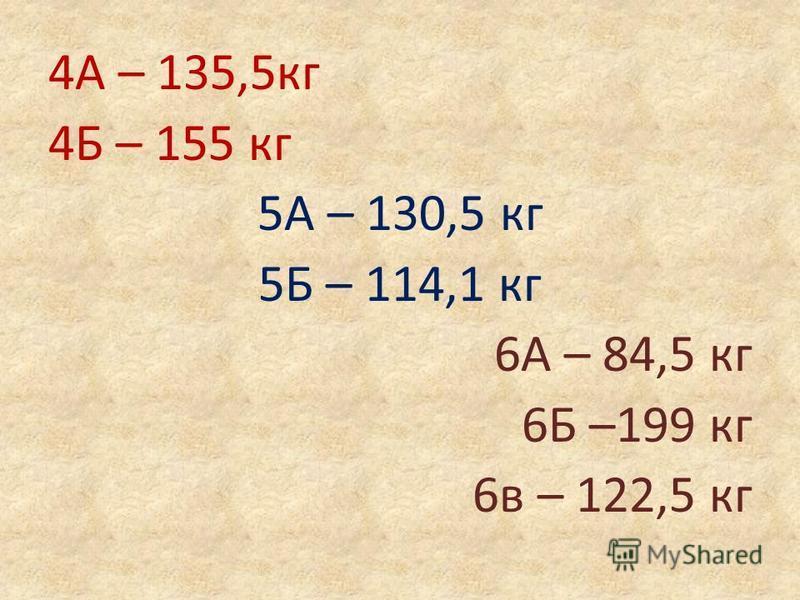 4А – 135,5 кг 4Б – 155 кг 5А – 130,5 кг 5Б – 114,1 кг 6А – 84,5 кг 6Б –199 кг 6 в – 122,5 кг