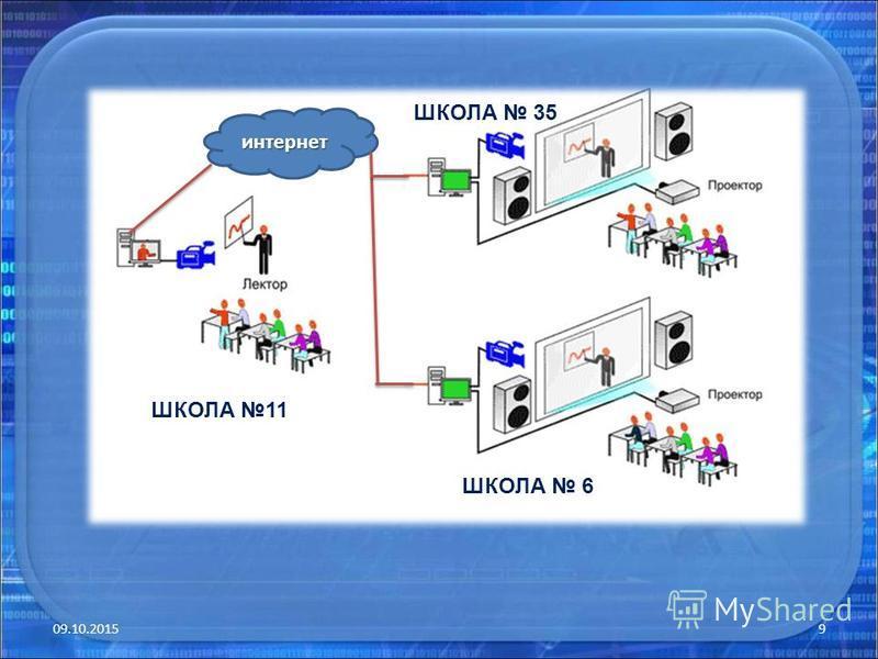 9 интернет ШКОЛА 11 ШКОЛА 6 ШКОЛА 35