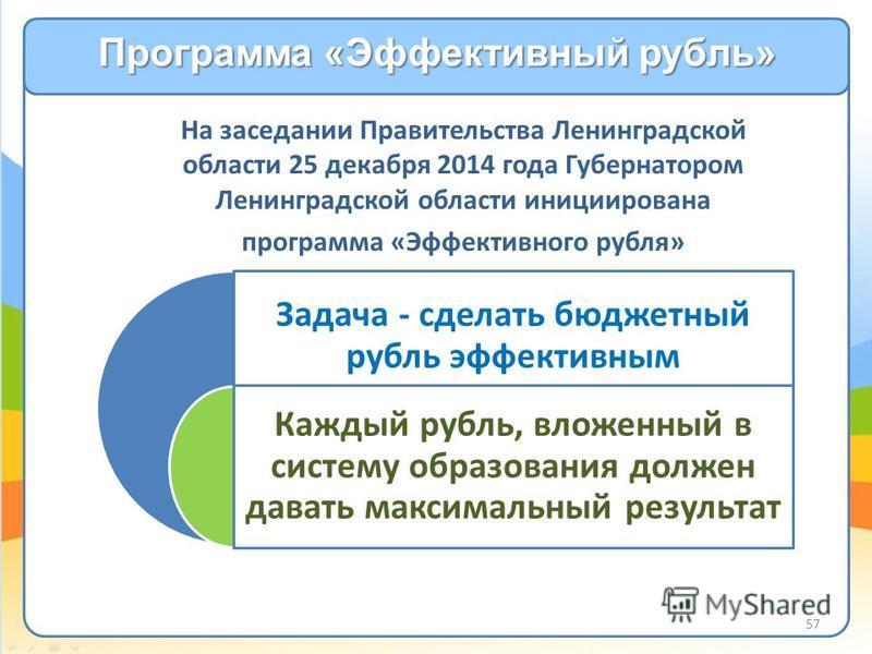Программа «Эффективный рубль» На заседании Правительства Ленинградской области 25 декабря 2014 года Губернатором Ленинградской области инициирована программа «Эффективного рубля» Задача - сделать бюджетный рубль эффективным Каждый рубль, вложенный в