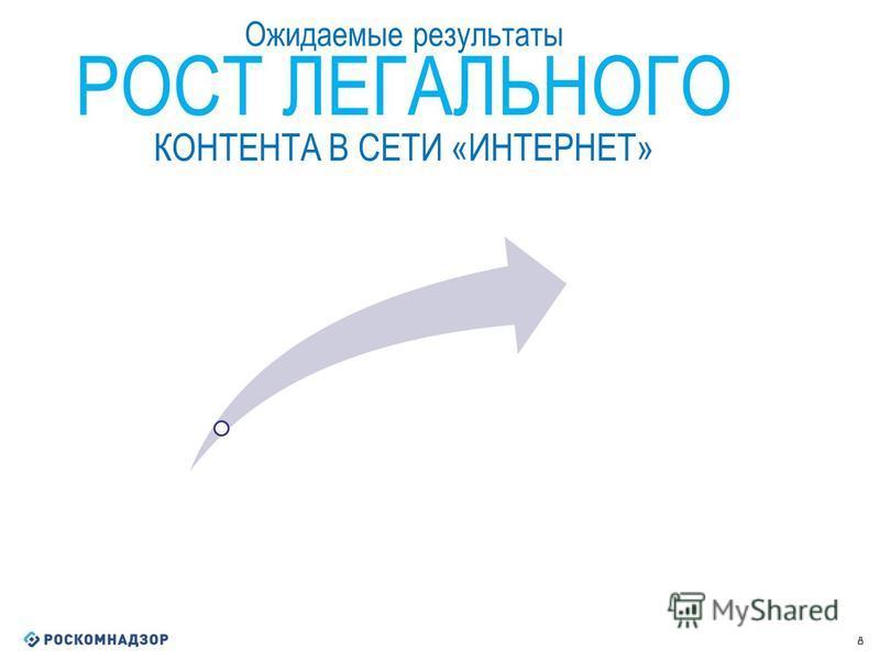 Ожидаемые результаты РОСТ ЛЕГАЛЬНОГО КОНТЕНТА В СЕТИ «ИНТЕРНЕТ» 8