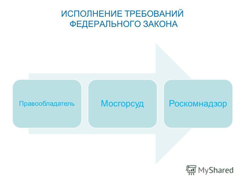 ИСПОЛНЕНИЕ ТРЕБОВАНИЙ ФЕДЕРАЛЬНОГО ЗАКОНА Правообладатель Мосгорсуд Роскомнадзор