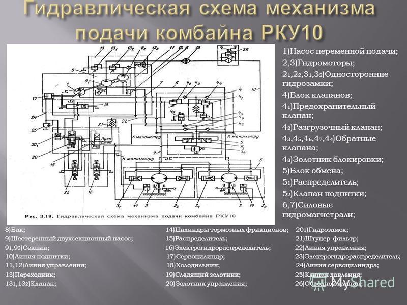 1)Насос переменной подачи; 2,3)Гидромоторы; 2 1,2 2,3 1,3 2 )Односторонние гидрозамки; 4)Блок клапанов; 4 1 )Предохранительный клапан; 4 2 )Разгрузочный клапан; 4 3,4 5,4 6,4 7,4 4 )Обратные клапана; 4 8 )Золотник блокировки; 5)Блок обмена; 5 1 )Расп