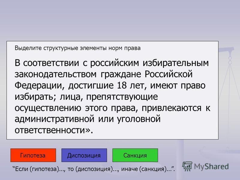 Выделите структурные элементы норм права В соответствии с российским избирательным законодательством граждане Российской Федерации, достигшие 18 лет, имеют право избирать; лица, препятствующие осуществлению этого права, привлекаются к административно
