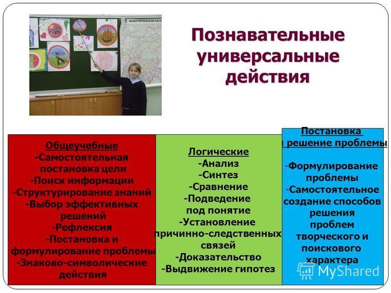 Общеучебные -Самостоятельная постановка цели -Поиск информации -Структурирование знаний -Выбор эффективных решений -Рефлексия -Постановка и формулирование проблемы -Знаково-символические действия Постановка и решение проблемы -Формулирование проблемы