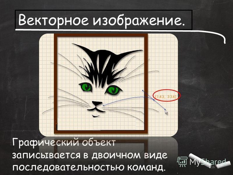 Векторное изображение. 16 Графический объект записывается в двоичном виде последовательностью команд.