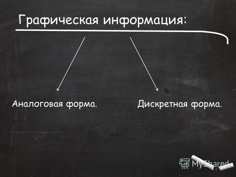 Графическая информация: 5 Аналоговая форма. Дискретная форма.