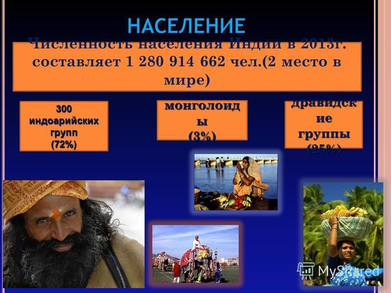 Численность населения Индии в 2013 г. составляет 1 280 914 662 чел.(2 место в мире) дравидск ие группы(25%)300 индоарийских групп (72%) монголоид ы (3%)