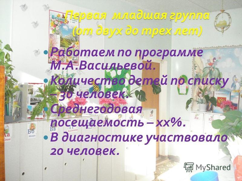 Первая младшая группа ( от двух до трех лет ) Работаем по программе М. А. Васильевой. Количество детей по списку – 30 человек. Среднегодовая посещаемость – х %. В диагностике участвовало 20 человек.