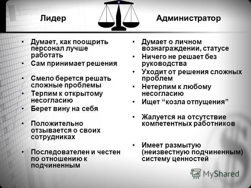 ТИПЫ ВЛАСТИ Позиционная (Основана на положении в организации) Личная (Основана на личной харизме)