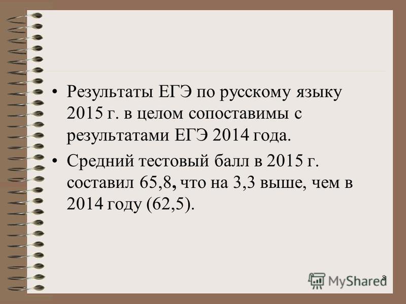 Результаты ЕГЭ по русскому языку 2015 г. в целом сопоставимы с результатами ЕГЭ 2014 года. Средний тестовый балл в 2015 г. составил 65,8, что на 3,3 выше, чем в 2014 году (62,5). 8