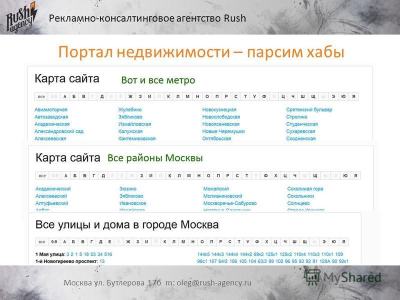 Рекламно-консалтинговое агентство Rush Москва ул. Бутлерова 17 б m: oleg@rush-agency.ru Портал недвижимости – парсим хабы