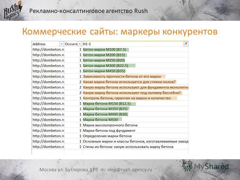Рекламно-консалтинговое агентство Rush Москва ул. Бутлерова 17 б m: oleg@rush-agency.ru Коммерческие сайты: маркеры конкурентов
