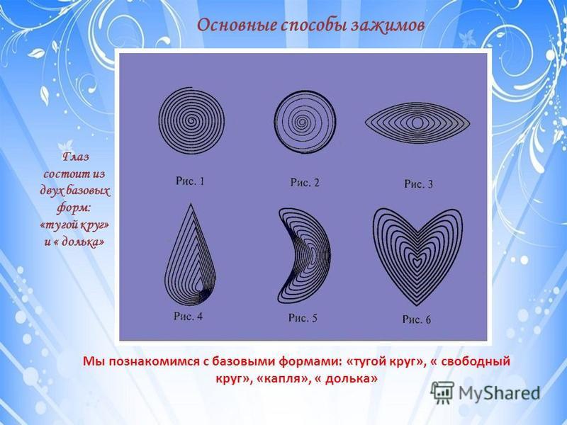 Основные способы зажимов Мы познакомимся с базовыми формами: «тугой круг», « свободный круг», «капля», « долька» Глаз состоит из двух базовых форм: «тугой круг» и « долька»
