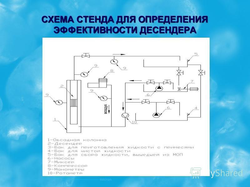 СХЕМА СТЕНДА ДЛЯ ОПРЕДЕЛЕНИЯ ЭФФЕКТИВНОСТИ ДЕСЕНДЕРА