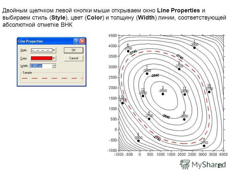 Двойным щелчком левой кнопки мыши открываем окно Line Properties и выбираем стиль (Style), цвет (Color) и толщину (Width) линии, соответствующей абсолютной отметке ВНК 21