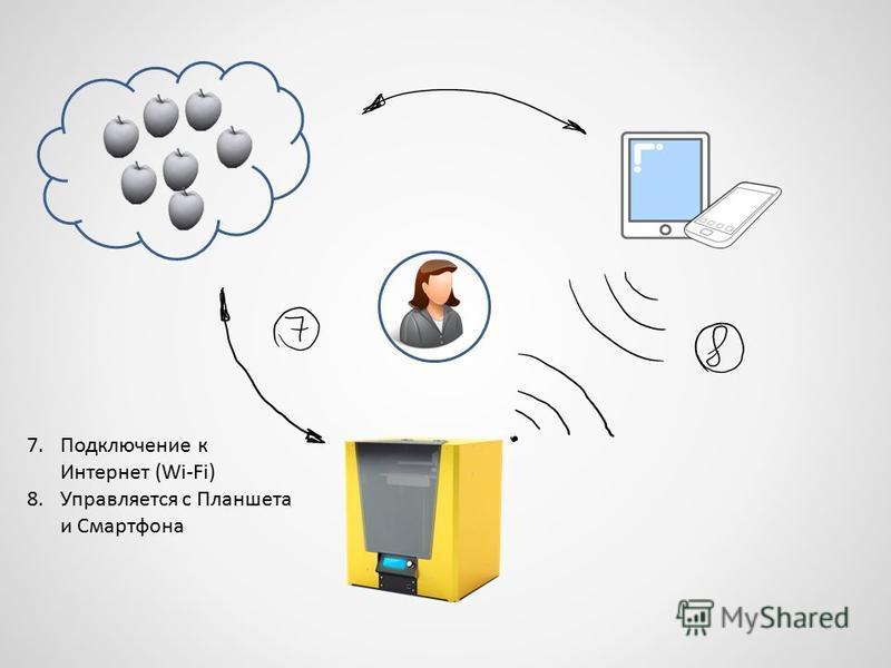 7. Подключение к Интернет (Wi-Fi) 8. Управляется с Планшета и Смартфона