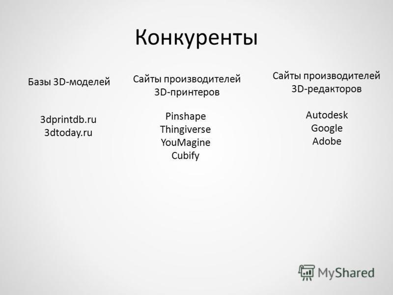 Конкуренты Базы 3D-моделей Сайты производителей 3D-принтеров Сайты производителей 3D-редакторов 3dprintdb.ru 3dtoday.ru Pinshape Thingiverse YouMagine Cubify Autodesk Google Adobe
