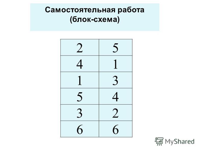 25 41 13 54 32 66 Самостоятельная работа (блок-схема)