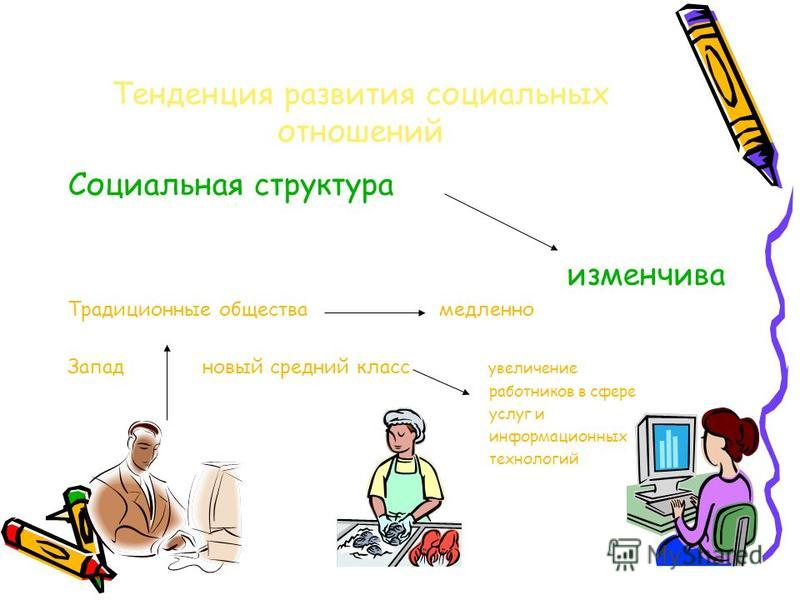 Тенденция развития социальных отношений Социальная структура изменчива Традиционные общества медленно Запад новый средний класс увеличение работников в сфере услуг и информационных технологий
