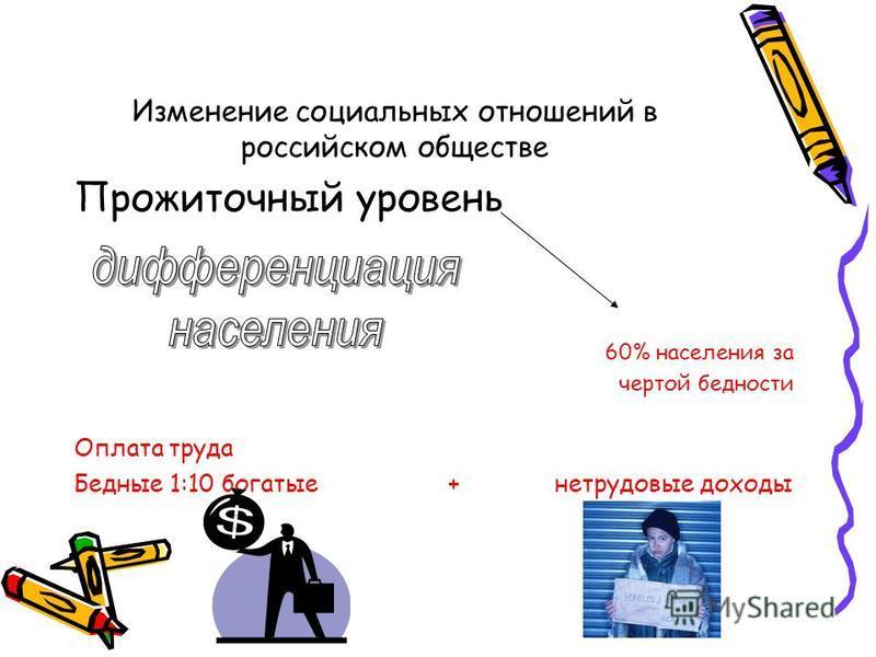 Изменение социальных отношений в российском обществе Прожиточный уровень 60% населения за чертой бедности Оплата труда Бедные 1:10 богатые + нетрудовые доходы