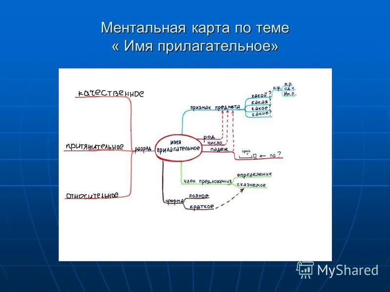Ментальная карта по теме « Имя прилагательное»