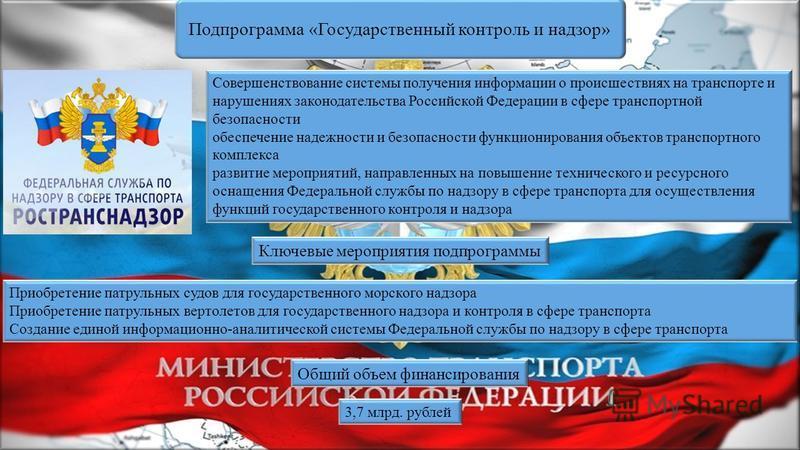 Подпрограмма «Государственный контроль и надзор» Совершенствование системы получения информации о происшествиях на транспорте и нарушениях законодательства Российской Федерации в сфере транспортной безопасности обеспечение надежности и безопасности ф