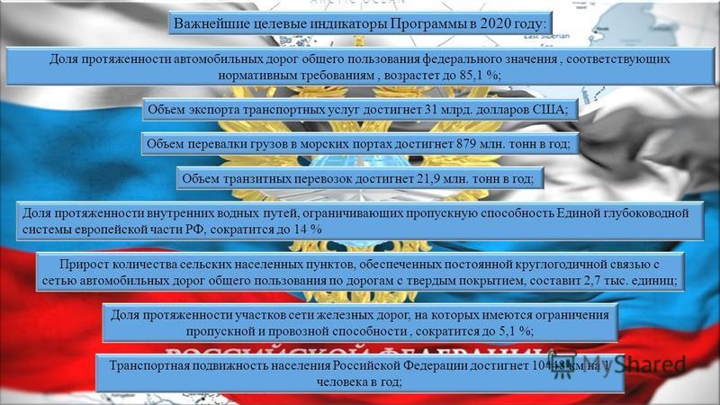 Важнейшие целевые индикаторы Программы в 2020 году: Транспортная подвижность населения Российской Федерации достигнет 10448 км на 1 человека в год; Объем экспорта транспортных услуг достигнет 31 млрд. долларов США; Объем транзитных перевозок достигне