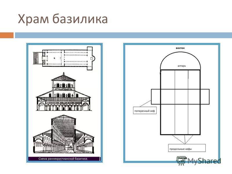 Храм базилика