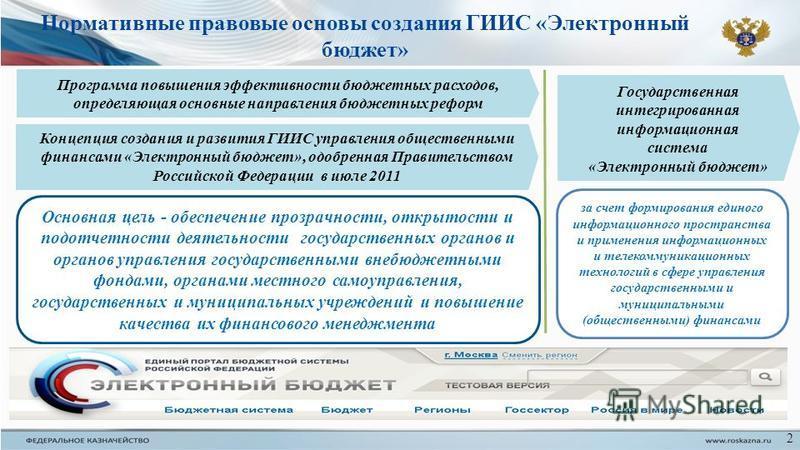 2 Нормативные правовые основы создания ГИИС «Электронный бюджет» Концепция создания и развития ГИИС управления общественными финансами «Электронный бюджет», одобренная Правительством Российской Федерации в июле 2011 Программа повышения эффективности