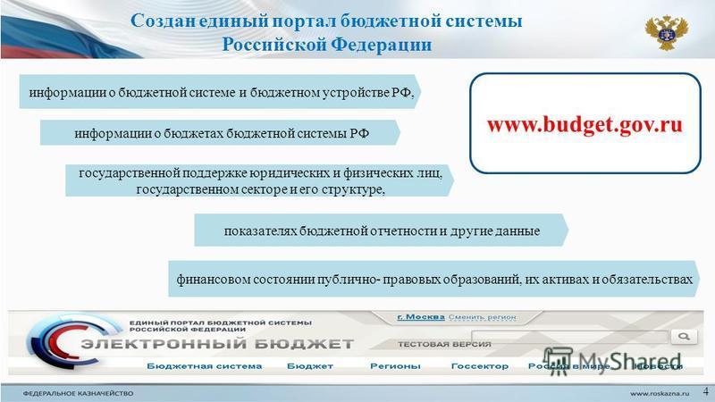4 Создан единый портал бюджетной системы Российской Федерации финансовом состоянии публично- правовых образований, их активах и обязательствах информации о бюджетной системе и бюджетном устройстве РФ, www.budget.gov.ru информации о бюджетах бюджетной