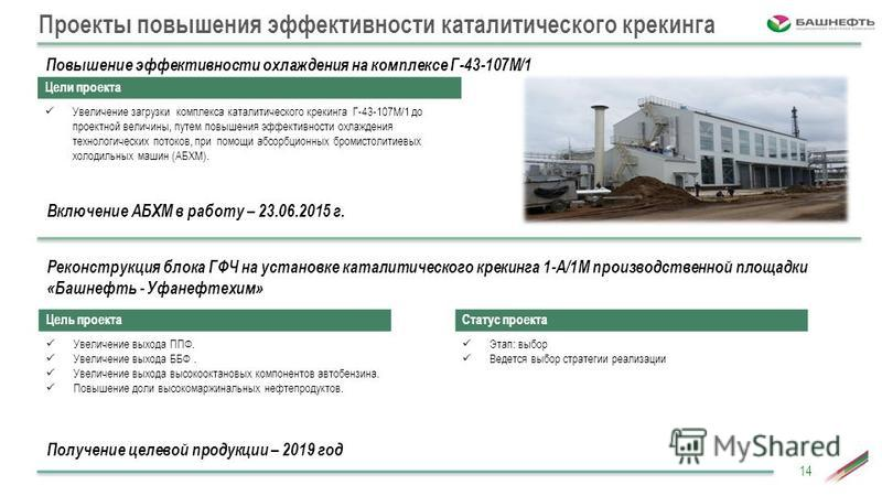 Проекты повышения эффективности каталитического крекинга Повышение эффективности охлаждения на комплексе Г-43-107М/1 Цели проекта Увеличение загрузки комплекса каталитического крекинга Г-43-107М/1 до проектной величины, путем повышения эффективности