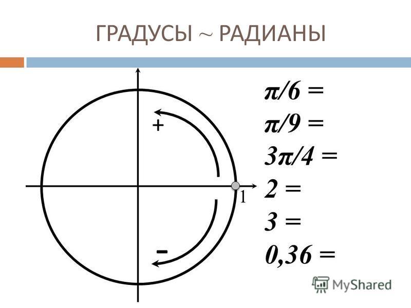 ГРАДУСЫ ~ РАДИАНЫ 1 + - π/6 = π/9 = 3π/4 = 2 = 3 = 0,36 =