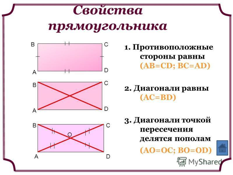 Свойства прямоугольника 1. Противоположные стороны равны (AB=CD; BC=AD) 2. Диагонали равны (AC=BD) 3. Диагонали точкой пересечения делятся пополам (AO=OC; BO=OD) A BC D O A B C D A BC D