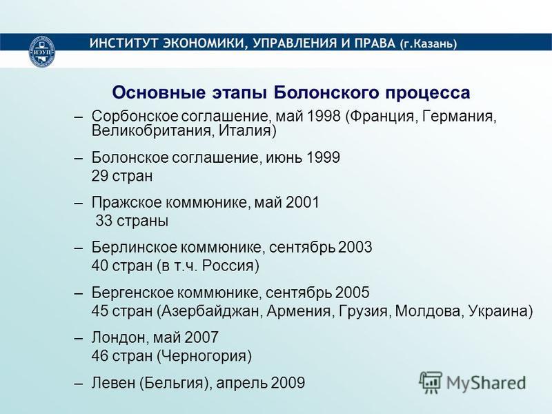 –Сорбонское соглашение, май 1998 (Франция, Германия, Великобритания, Италия) –Болонское соглашение, июнь 1999 29 стран –Пражское коммюнике, май 2001 33 страны –Берлинское коммюнике, сентябрь 2003 40 стран (в т.ч. Россия) –Бергенское коммюнике, сентяб