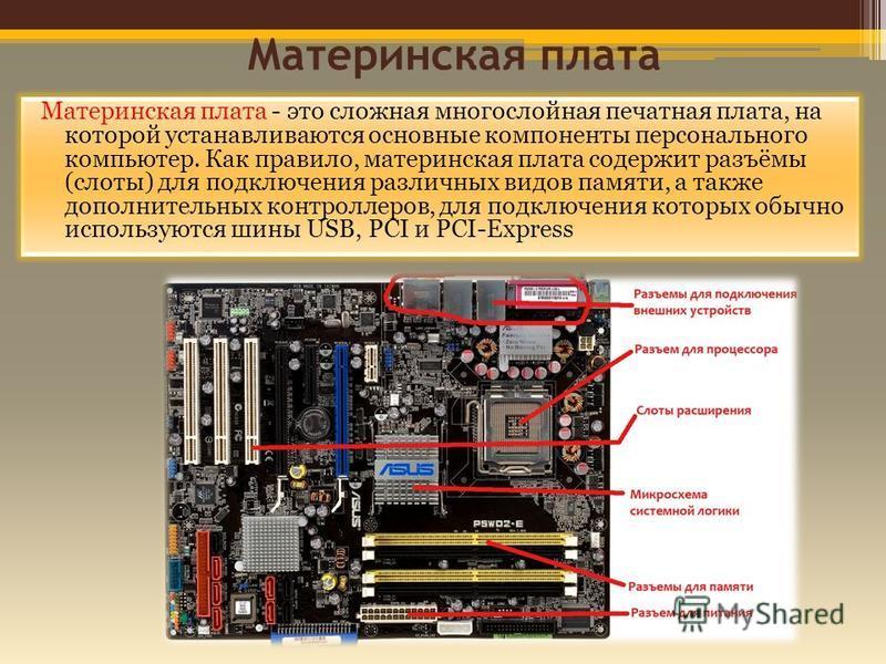 Материнская плата Материнская плата - это сложная многослойная печатная плата, на которой устанавливаются основные компоненты персонального компьютер. Как правило, материнская плата содержит разъёмы (слоты) для подключения различных видов памяти, а т