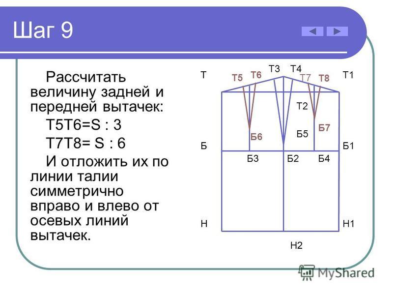 Шаг 9 Рассчитать величину задней и передней вытачек: Т5Т6=S : 3 Т7Т8= S : 6 И отложить их по линии талии симметрично вправо и влево от осевых линий вытачек. Б Н Т Б2 Т2 Н2 Б Н Т Б3 Н2 Т4Т3 Б5 Б4 Т5Т5 Т6Т6 Т7Т7 Т8Т8 Б6 Б7 Б1 Н1 Т1