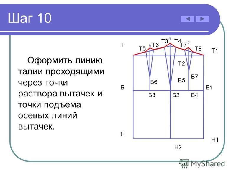 Шаг 10 Оформить линию талии проходящими через точки раствора вытачек и точки подъема осевых линий вытачек. Б Н Т Б2 Т2 Н2 Б Н Т Б3 Н2 Т4Т3 Б5 Б4 Т5Т5 Т6Т6Т7Т7 Т8Т8 b a c Б6 Б7 Н1 Т1 Б1