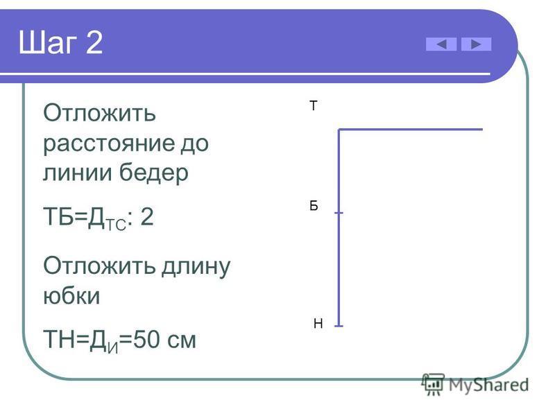 Шаг 2 Т Б Н Отложить расстояние до линии бедер ТБ=Д ТС : 2 Отложить длину юбки ТН=Д И =50 см