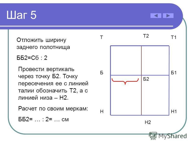 Шаг 5 Б Н Т Б1 Н1 Т1 Отложить ширину заднего полотнища ББ2=Сб : 2 Провести вертикаль через точку Б2. Точку пересечения ее с линией талии обозначить Т2, а с линией низа – Н2. Расчет по своим меркам: ББ2= … : 2= … см Б2 Т2 Н2