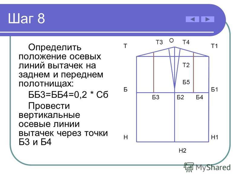 Шаг 8 Определить положение осевых линий вытачек на заднем и переднем полотнищах: ББ3=ББ4=0,2 * Сб Провести вертикальные осевые линии вытачек через точки Б3 и Б4 Б Н Т Н1 Т1 Б2 Т2 Н2 Б Н Т Н1 Т1 Б3 О Н2 Т4Т3 Б5 Б4 Б1