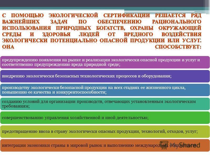 предупреждению появления на рынке и реализации экологически опасной продукции и услуг и соответственно предупреждению вреда природной среде; внедрению экологически безопасных технологических процессов и оборудования; производству экологически безопас