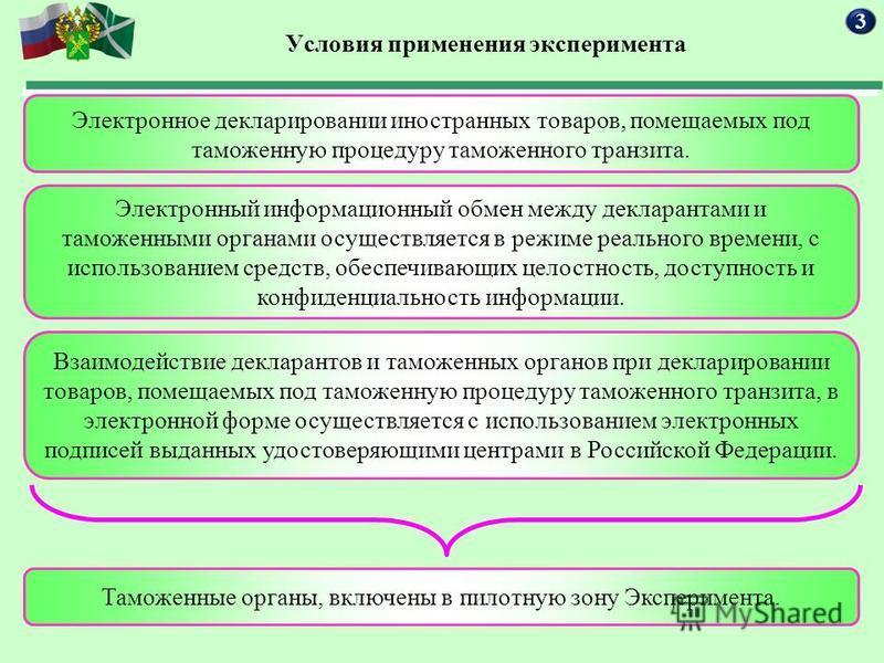 Условия применения эксперимента 3 Электронное декларировании иностранных товаров, помещаемых под таможенную процедуру таможенного транзита. Электронный информационный обмен между декларантами и таможенными органами осуществляется в режиме реального в