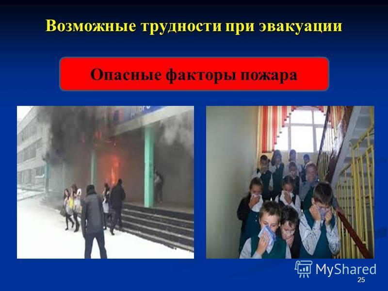 Возможные трудности при эвакуации 25 Опасные факторы пожара