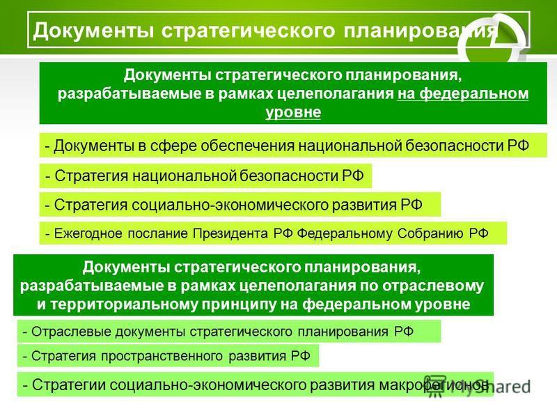 Документы стратегического планирования Документы стратегического планирования, разрабатываемые в рамках целеполагания на федеральном уровне - Ежегодное послание Президента РФ Федеральному Собранию РФ - Стратегия социально-экономического развития РФ -